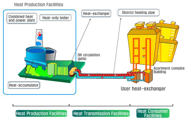 بازیافت و تولید برق حرارتی